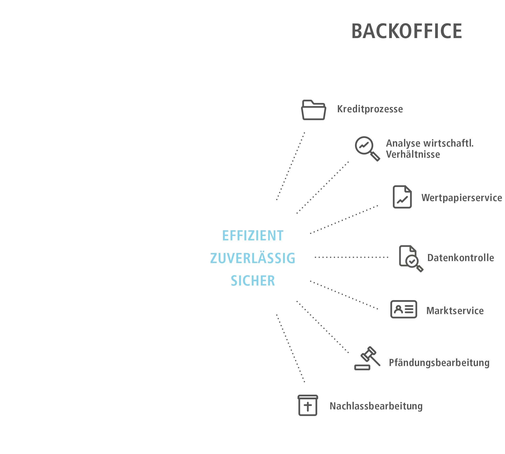frontoffice_backoffice